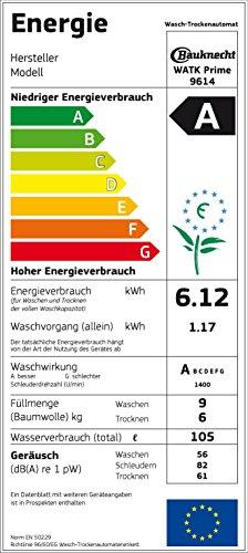 Bauknecht-WATK-Prime-9614 Energielabel