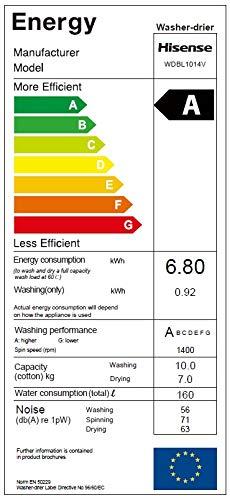 Hisense WDBL1014V Waschtrockner/A / 1360 kWh/Jahr / 1400 UpM / 10 kg / 14000 liter/jahr/Wash und Dry 60 Minuten Kurzprogramm/Weiß